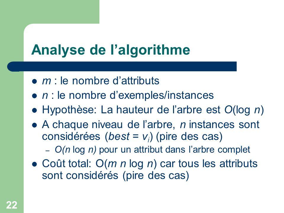 22 Analyse de lalgorithme m : le nombre dattributs n : le nombre dexemples/instances Hypothèse: La hauteur de larbre est O(log n) A chaque niveau de larbre, n instances sont considérées (best = v i ) (pire des cas) – O(n log n) pour un attribut dans larbre complet Coût total: O(m n log n) car tous les attributs sont considérés (pire des cas)