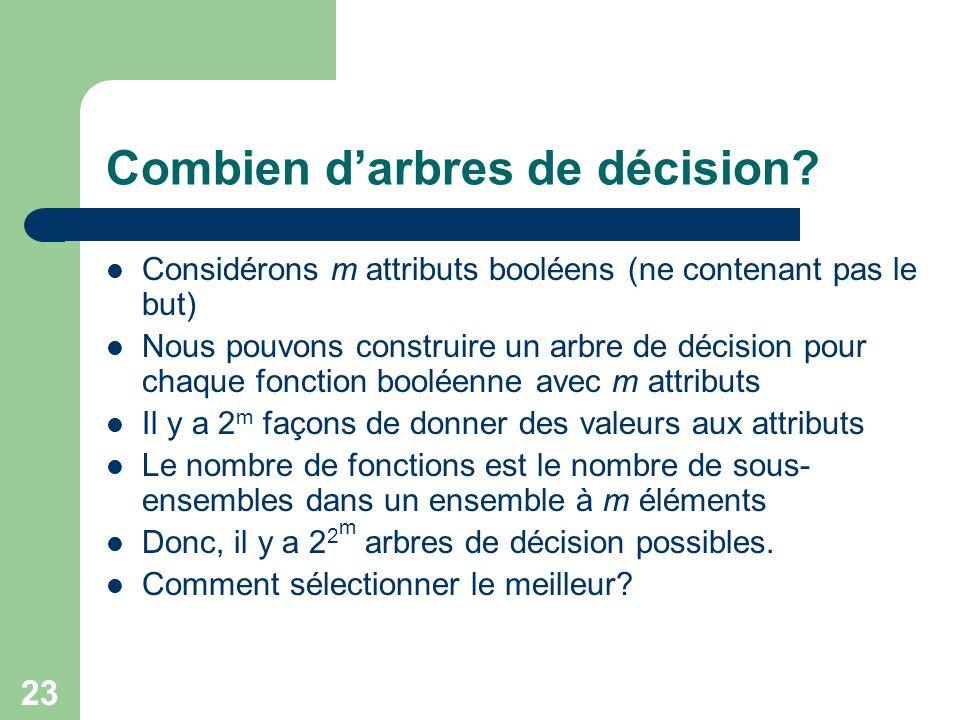 23 Combien darbres de décision? Considérons m attributs booléens (ne contenant pas le but) Nous pouvons construire un arbre de décision pour chaque fo