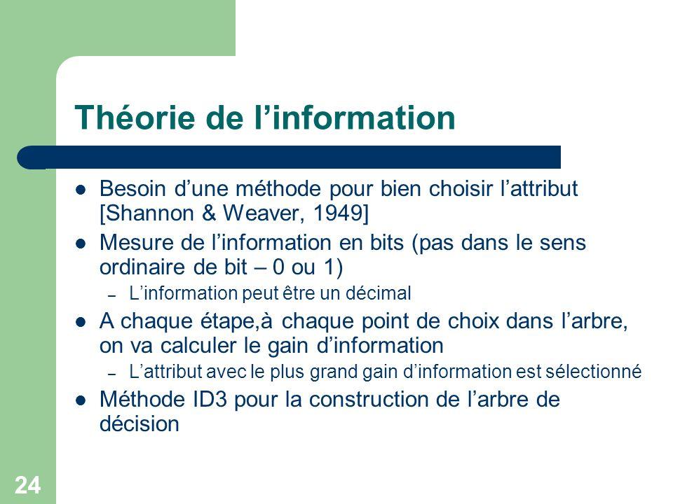 24 Théorie de linformation Besoin dune méthode pour bien choisir lattribut [Shannon & Weaver, 1949] Mesure de linformation en bits (pas dans le sens o