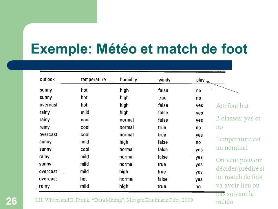 26 I.H. Witten and E. Frank, Data Mining, Morgan Kaufmann Pub., 2000. Exemple: Météo et match de foot Attribut but 2 classes: yes et no Température es
