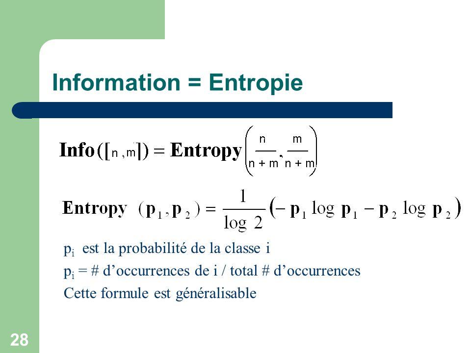 28 Information = Entropie p i est la probabilité de la classe i p i = # doccurrences de i / total # doccurrences Cette formule est généralisable