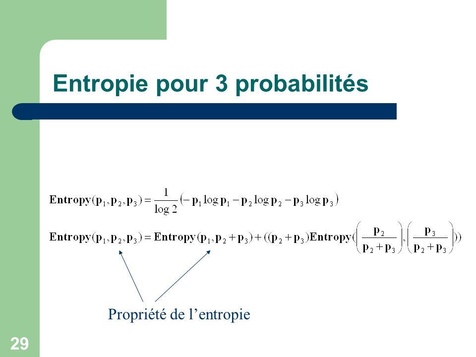 29 Entropie pour 3 probabilités Propriété de lentropie