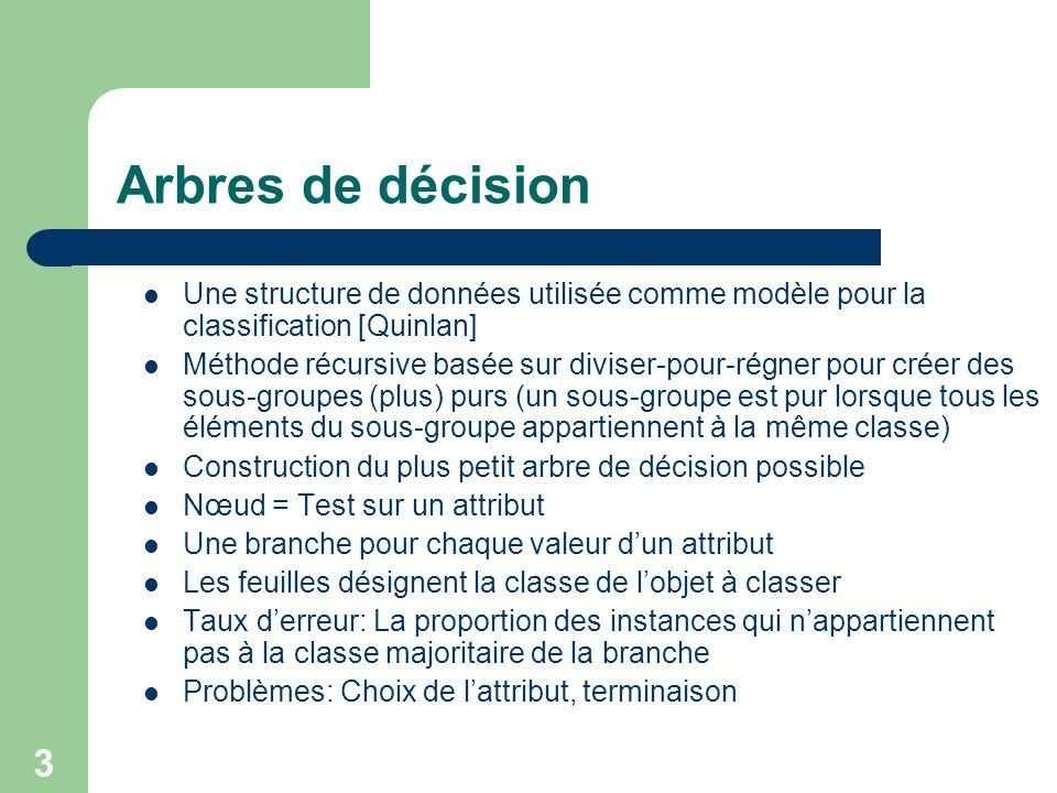 3 Arbres de décision Une structure de données utilisée comme modèle pour la classification [Quinlan] Méthode récursive basée sur diviser-pour-régner p