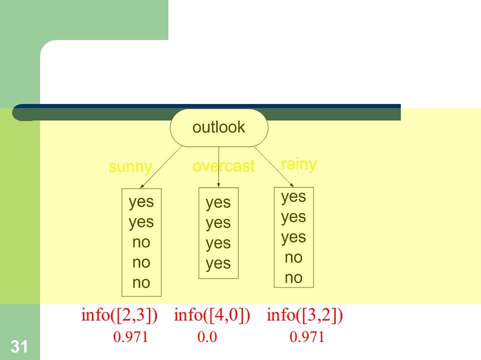 31 info([2,3]) info([4,0]) info([3,2]) 0.971 0.0 0.971