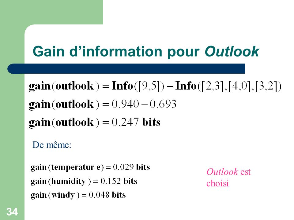 34 Gain dinformation pour Outlook De même: Outlook est choisi