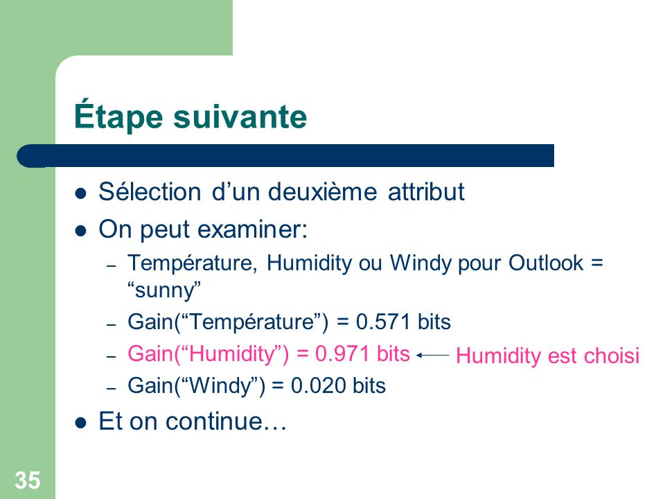 35 Étape suivante Sélection dun deuxième attribut On peut examiner: – Température, Humidity ou Windy pour Outlook = sunny – Gain(Température) = 0.571 bits – Gain(Humidity) = 0.971 bits – Gain(Windy) = 0.020 bits Et on continue… Humidity est choisi