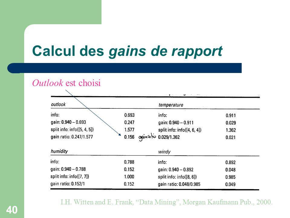 40 Calcul des gains de rapport I.H. Witten and E. Frank, Data Mining, Morgan Kaufmann Pub., 2000. Outlook est choisi
