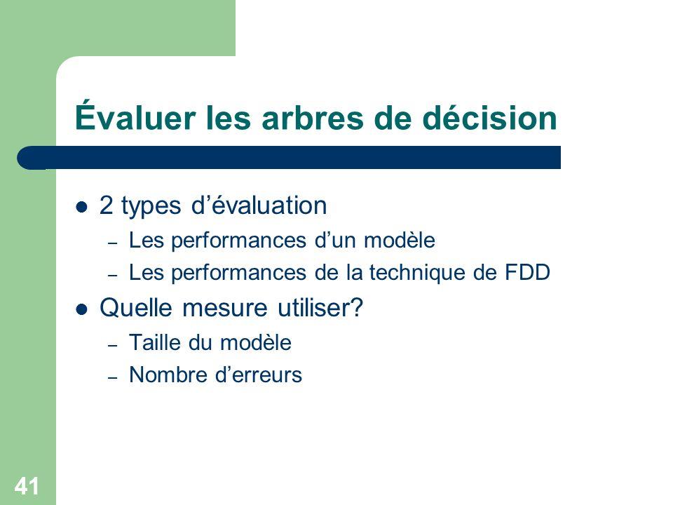 41 Évaluer les arbres de décision 2 types dévaluation – Les performances dun modèle – Les performances de la technique de FDD Quelle mesure utiliser.