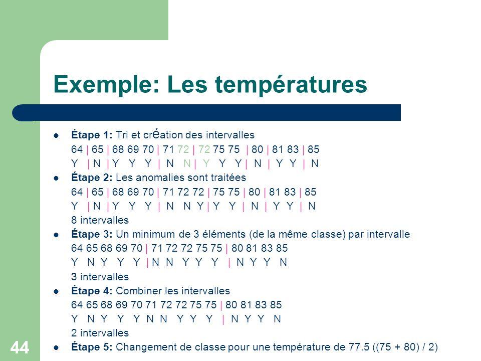 44 Exemple: Les températures Étape 1: Tri et cr é ation des intervalles 64 | 65 | 68 69 70 | 71 72 | 72 75 75 | 80 | 81 83 | 85 Y | N | Y Y Y | N N | Y Y Y | N | Y Y | N Étape 2: Les anomalies sont traitées 64 | 65 | 68 69 70 | 71 72 72 | 75 75 | 80 | 81 83 | 85 Y | N | Y Y Y | N N Y | Y Y | N | Y Y | N 8 intervalles Étape 3: Un minimum de 3 éléments (de la même classe) par intervalle 64 65 68 69 70 | 71 72 72 75 75 | 80 81 83 85 Y N Y Y Y | N N Y Y Y | N Y Y N 3 intervalles Étape 4: Combiner les intervalles 64 65 68 69 70 71 72 72 75 75 | 80 81 83 85 Y N Y Y Y N N Y Y Y | N Y Y N 2 intervalles Étape 5: Changement de classe pour une température de 77.5 ((75 + 80) / 2)