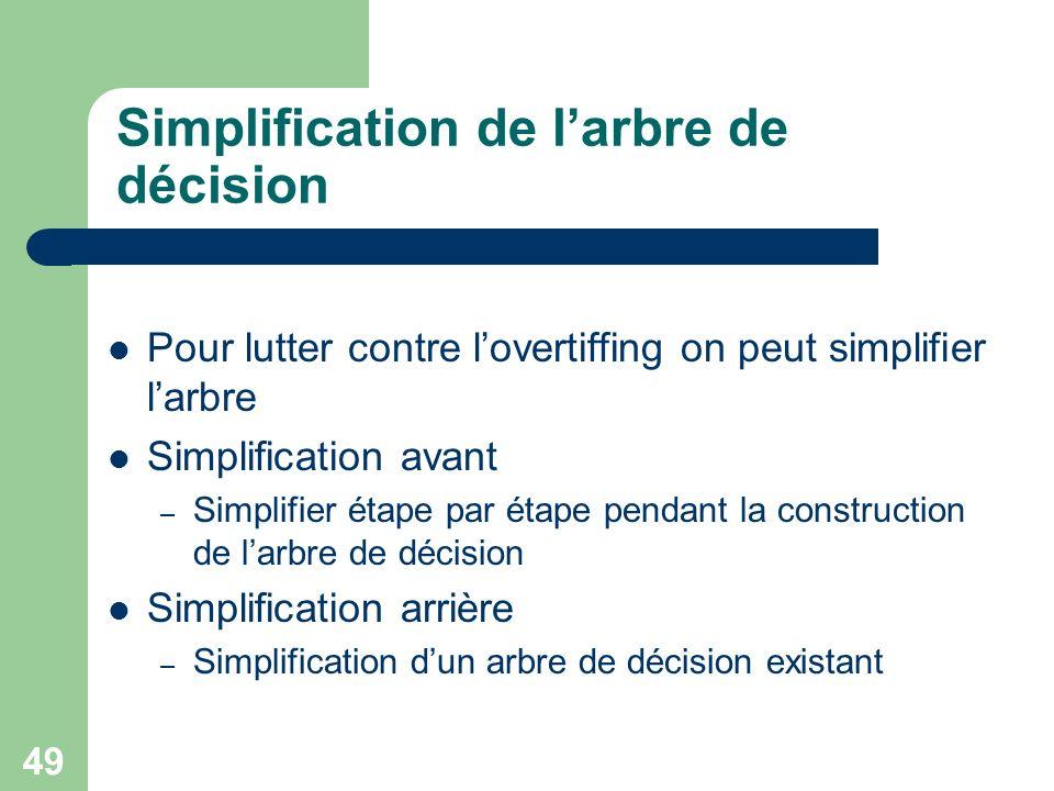 49 Simplification de larbre de décision Pour lutter contre lovertiffing on peut simplifier larbre Simplification avant – Simplifier étape par étape pendant la construction de larbre de décision Simplification arrière – Simplification dun arbre de décision existant