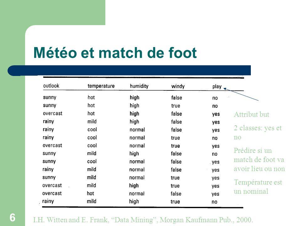 6 I.H. Witten and E. Frank, Data Mining, Morgan Kaufmann Pub., 2000. Météo et match de foot Attribut but 2 classes: yes et no Prédire si un match de f
