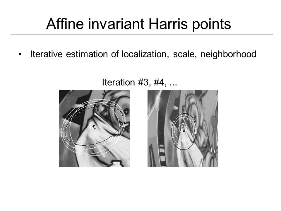 Iterative estimation of localization, scale, neighborhood Iteration #3, #4,... Affine invariant Harris points