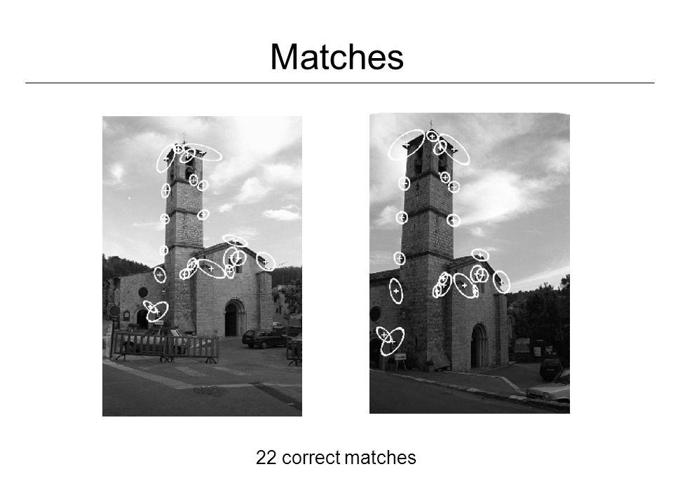 Matches 22 correct matches