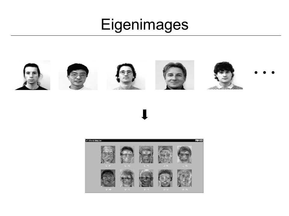 Eigenimages …