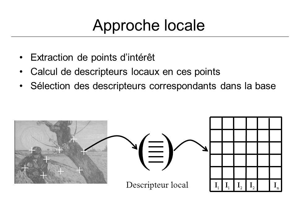 Approche locale Extraction de points dintérêt Calcul de descripteurs locaux en ces points Sélection des descripteurs correspondants dans la base Sélection des images les plus similaires –algorithme de vote –vérification avec des relations de voisinage et globales