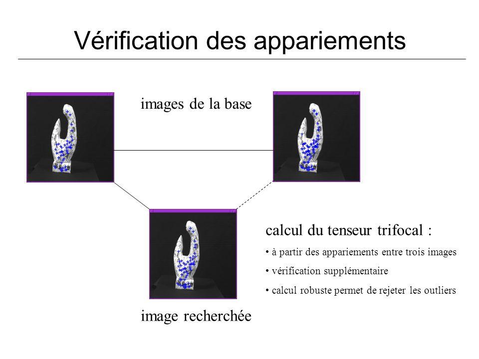 Vérification des appariements calcul du tenseur trifocal : à partir des appariements entre trois images vérification supplémentaire calcul robuste per