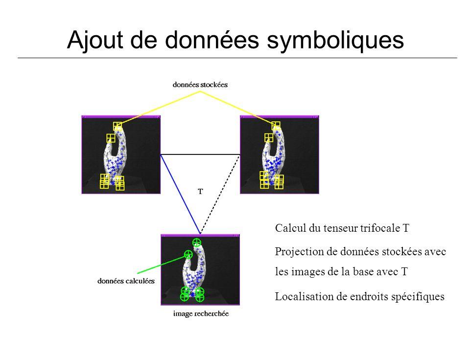 Ajout de données symboliques Calcul du tenseur trifocale T Projection de données stockées avec les images de la base avec T Localisation de endroits s