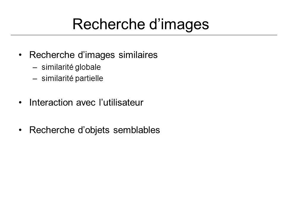 Recherche dimages Recherche dimages similaires –similarité globale –similarité partielle Interaction avec lutilisateur Recherche dobjets semblables