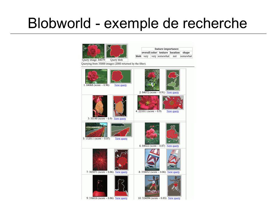 Blobworld - exemple de recherche