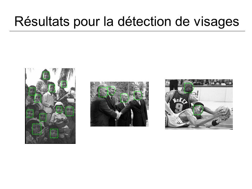 Résultats pour la détection de visages