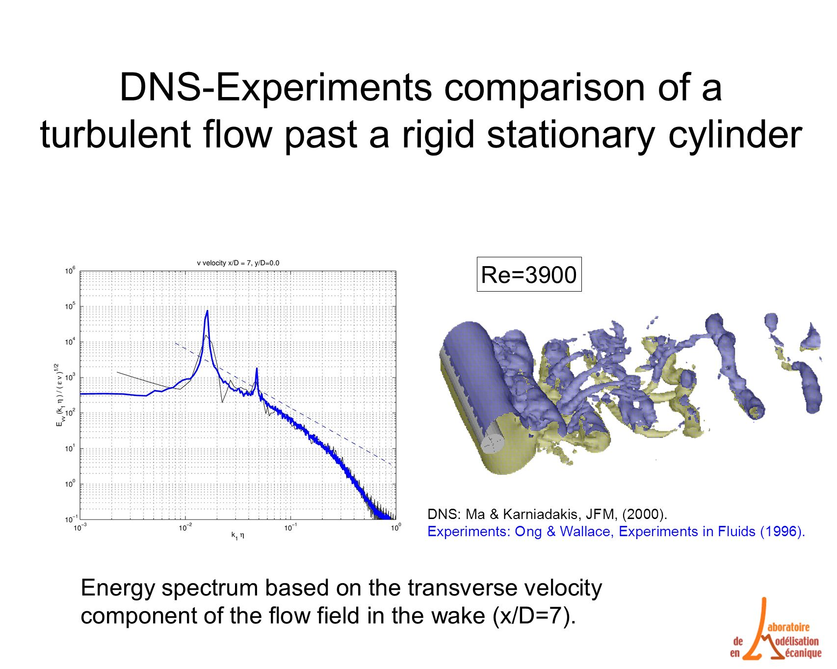 DNS-Experiments comparison of a turbulent flow past a rigid stationary cylinder Re=3900 Energy spectrum based on the transverse velocity component of