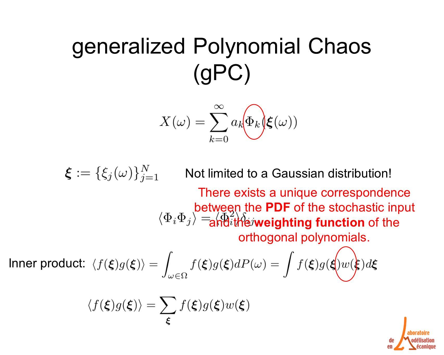 Formulation de la Méthode PC pour les équations de Navier-Stokes Stochastiques 3D Expansion de Fourier dans la direction axiale Décomposition de la solution dans lespace aléatoire: