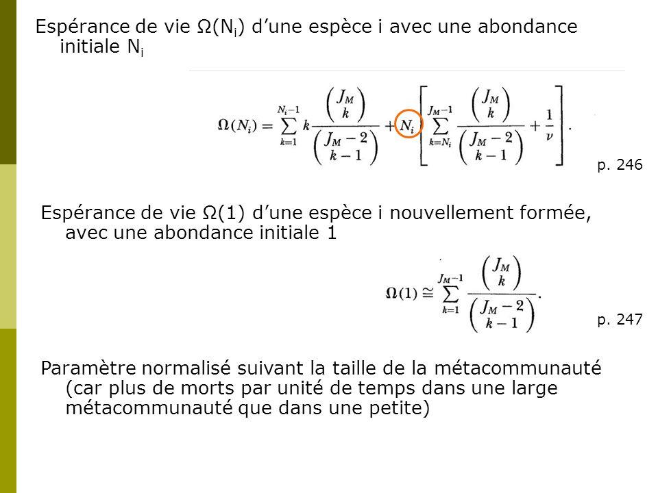 Espérance de vie Ω(N i ) dune espèce i avec une abondance initiale N i Espérance de vie Ω(1) dune espèce i nouvellement formée, avec une abondance initiale 1 Paramètre normalisé suivant la taille de la métacommunauté (car plus de morts par unité de temps dans une large métacommunauté que dans une petite) p.