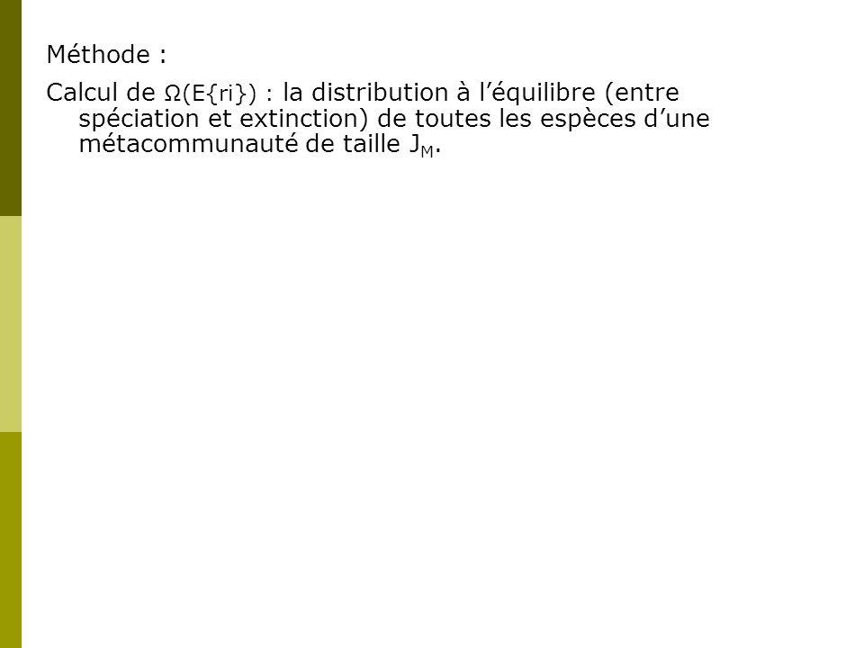 Méthode : Calcul de Ω(E{ri}) : la distribution à léquilibre (entre spéciation et extinction) de toutes les espèces dune métacommunauté de taille J M.