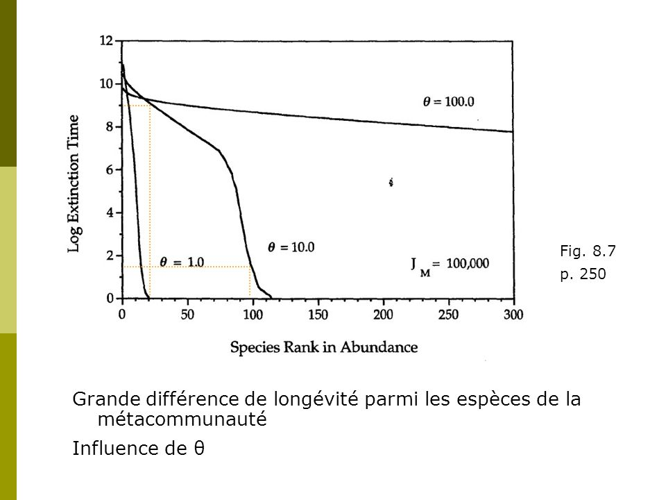 Fig.8.7 p.