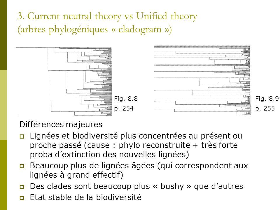 3. Current neutral theory vs Unified theory (arbres phylogéniques « cladogram ») Différences majeures Lignées et biodiversité plus concentrées au prés