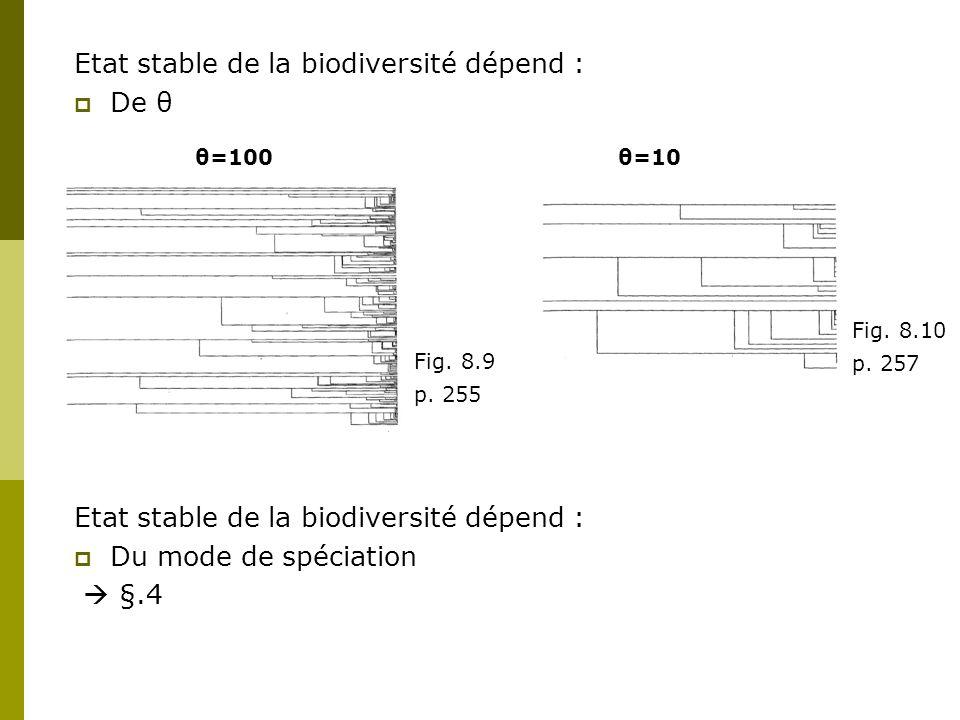 Etat stable de la biodiversité dépend : De θ Fig.8.9 p.