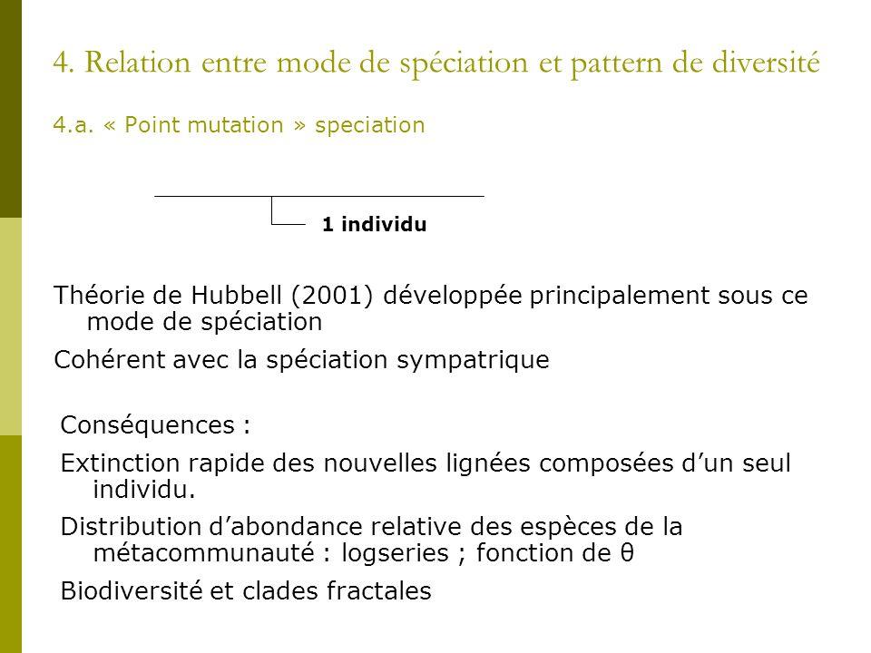 4.Relation entre mode de spéciation et pattern de diversité 4.a.