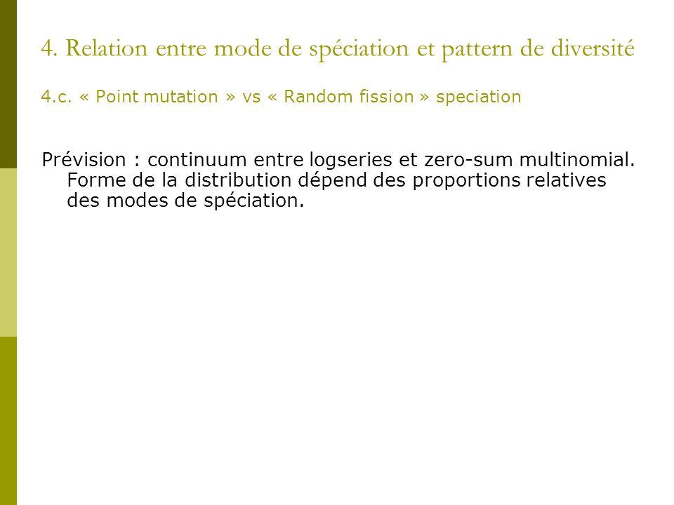 4.Relation entre mode de spéciation et pattern de diversité 4.c.