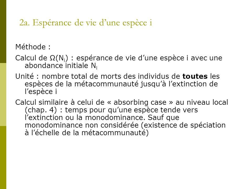 2a. Espérance de vie dune espèce i Méthode : Calcul de Ω(N i ) : espérance de vie dune espèce i avec une abondance initiale N i Unité : nombre total d