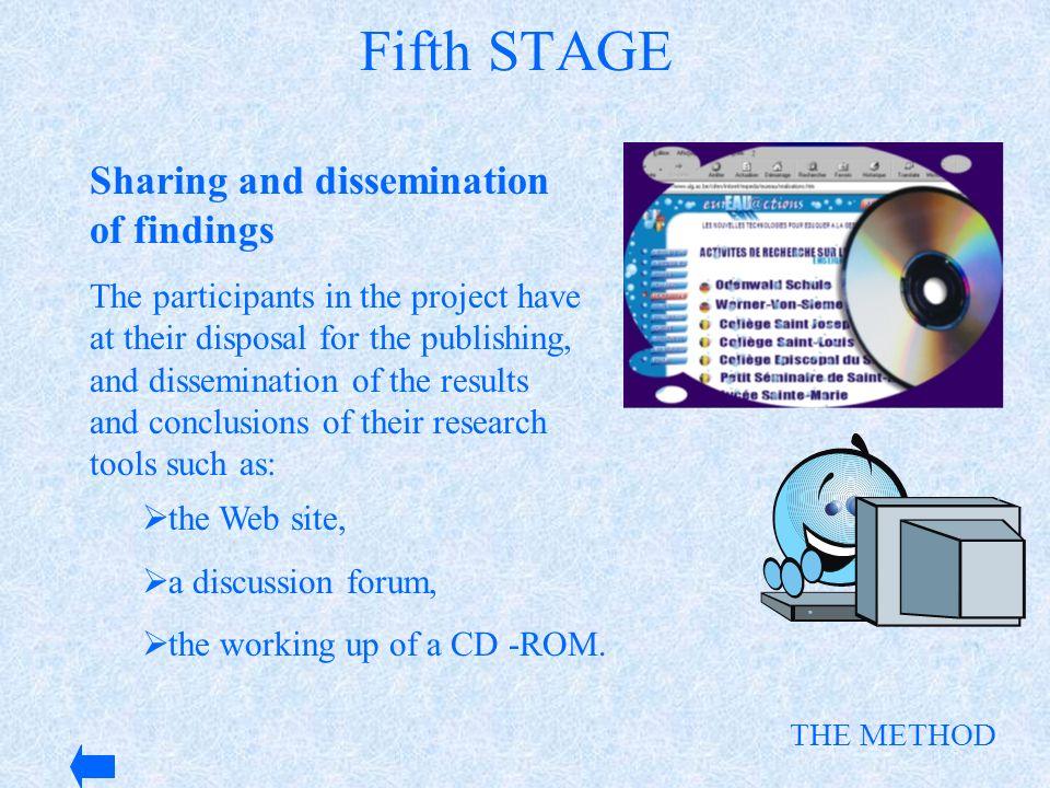 II.Strategies for evaluation 1.