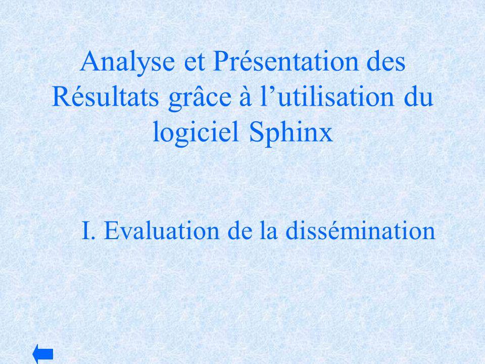 Analyse et Présentation des Résultats grâce à lutilisation du logiciel Sphinx I. Evaluation de la dissémination