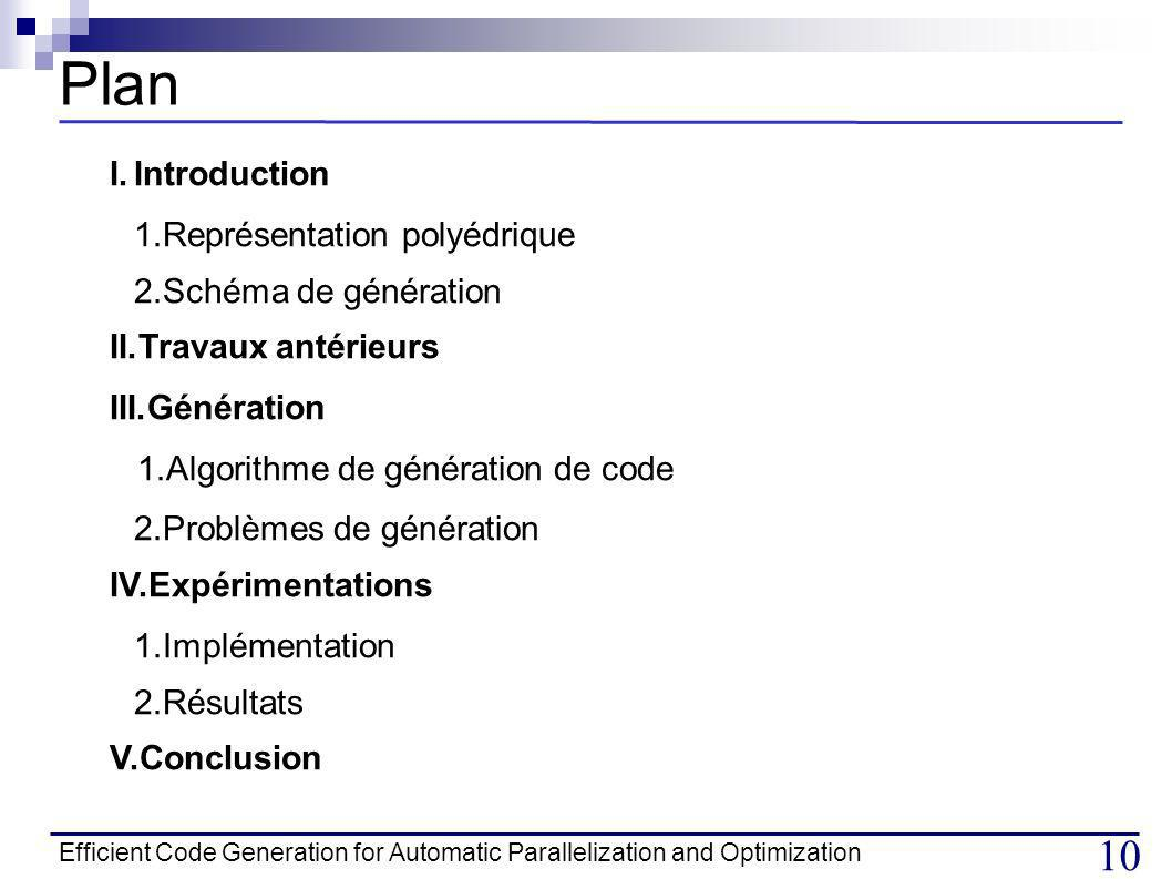 Efficient Code Generation for Automatic Parallelization and Optimization 10 Plan Introduction Représentation polyédrique Schéma de génération Travaux