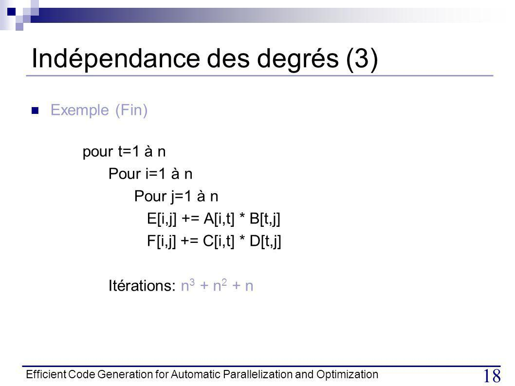 Efficient Code Generation for Automatic Parallelization and Optimization 18 Indépendance des degrés (3) Exemple (Fin) pour t=1 à n Pour i=1 à n Pour j