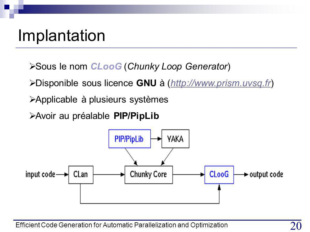 Efficient Code Generation for Automatic Parallelization and Optimization 20 Implantation Sous le nom CLooG (Chunky Loop Generator) Disponible sous lic