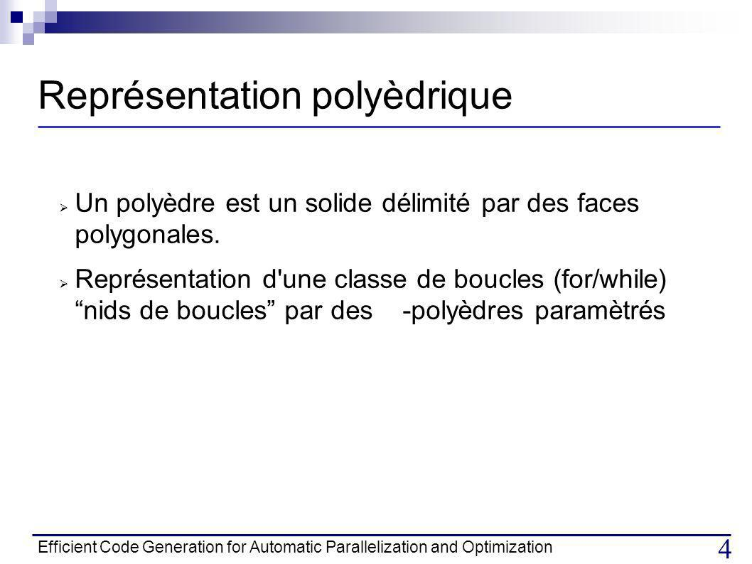 Efficient Code Generation for Automatic Parallelization and Optimization 4 Représentation polyèdrique Un polyèdre est un solide délimité par des faces