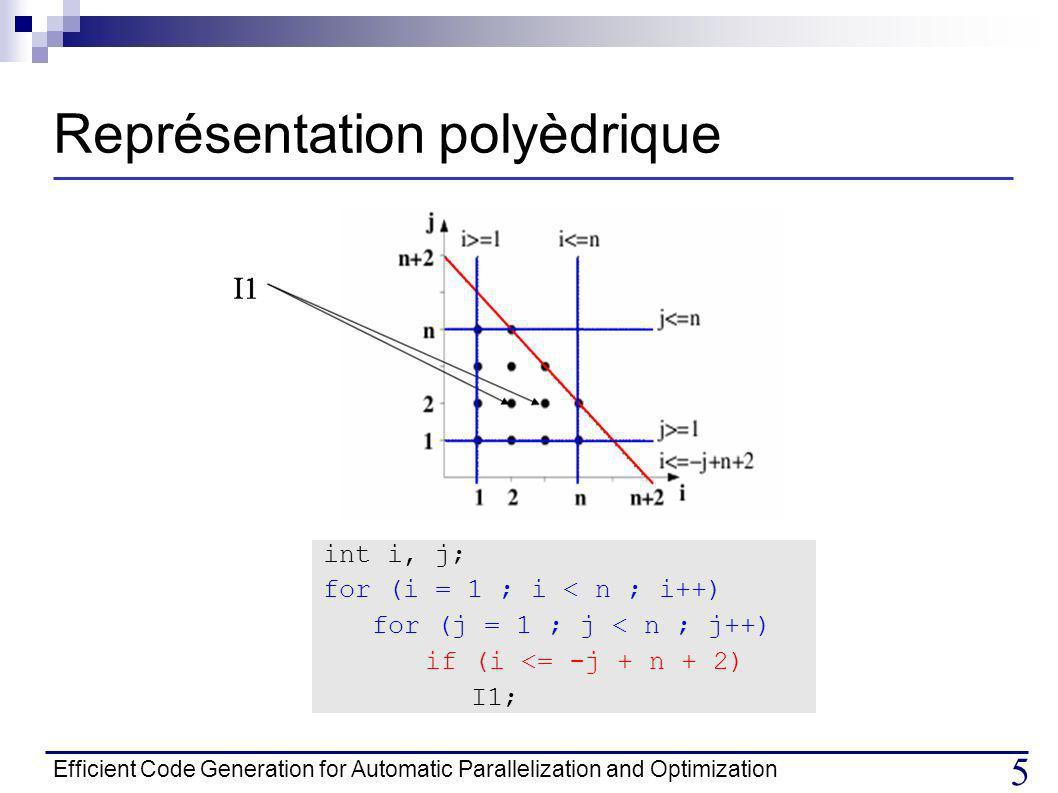 Efficient Code Generation for Automatic Parallelization and Optimization 16 Indépendance des degrés(1) Définition Indépendance entre les compteurs utilisés par les instructions considérées ou à exécuter.