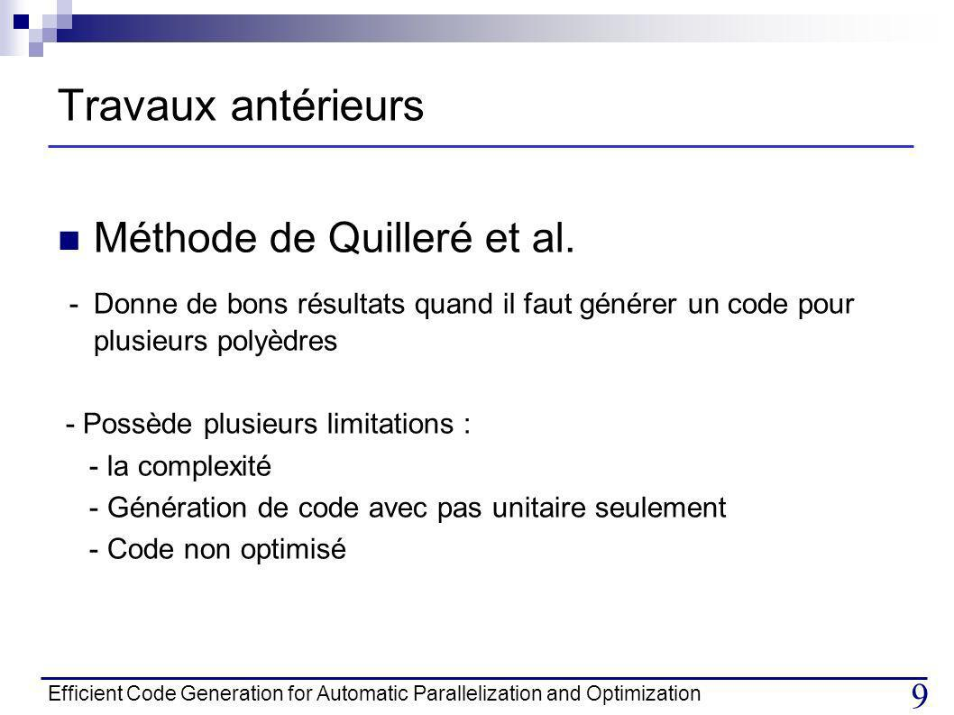 Efficient Code Generation for Automatic Parallelization and Optimization 9 Travaux antérieurs Méthode de Quilleré et al. -Donne de bons résultats quan