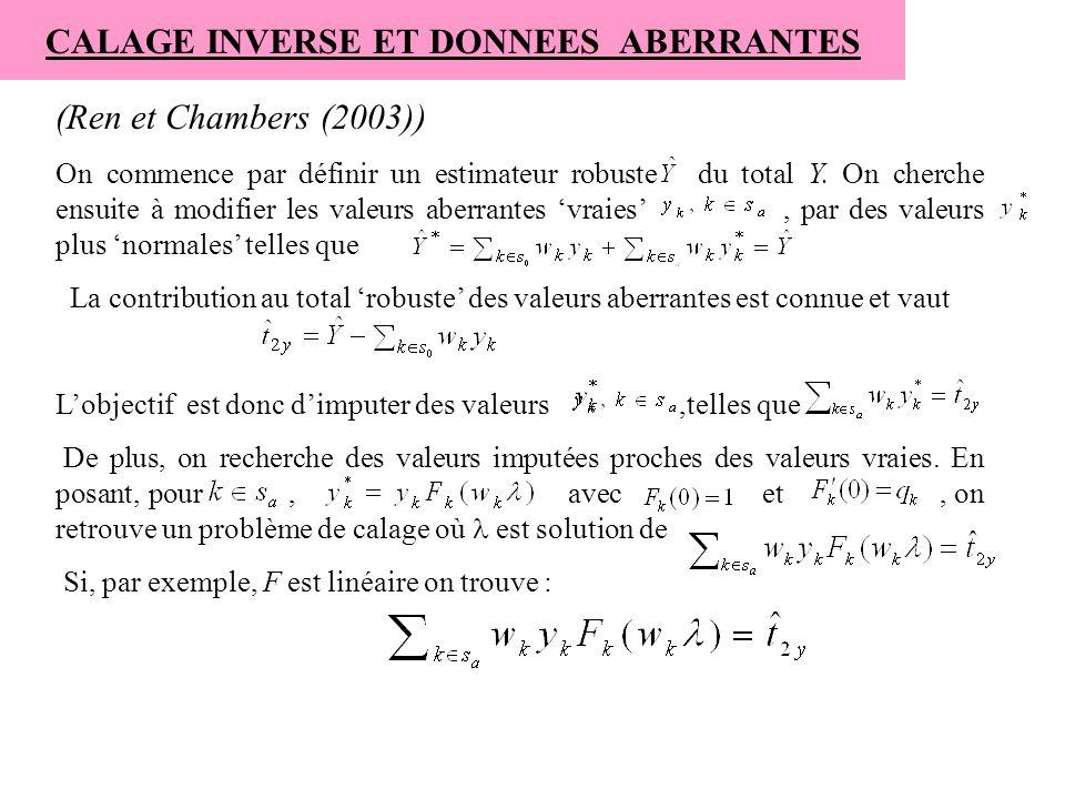 CALAGE INVERSE ET DONNEES ABERRANTES (Ren et Chambers (2003)) On commence par définir un estimateur robuste du total Y. On cherche ensuite à modifier