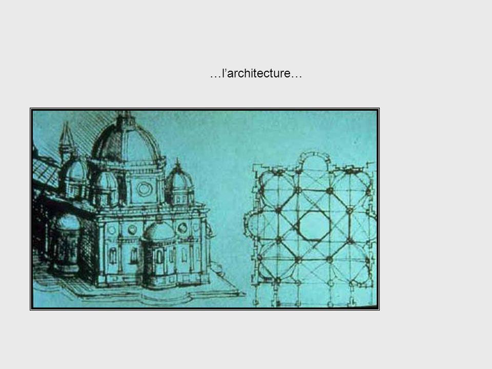 … lanatomie… Da Vinci, cont. – Anatomy