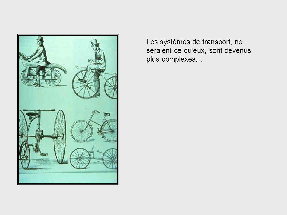 ... de plus en plus compliqués. Systems Complexity, cont.