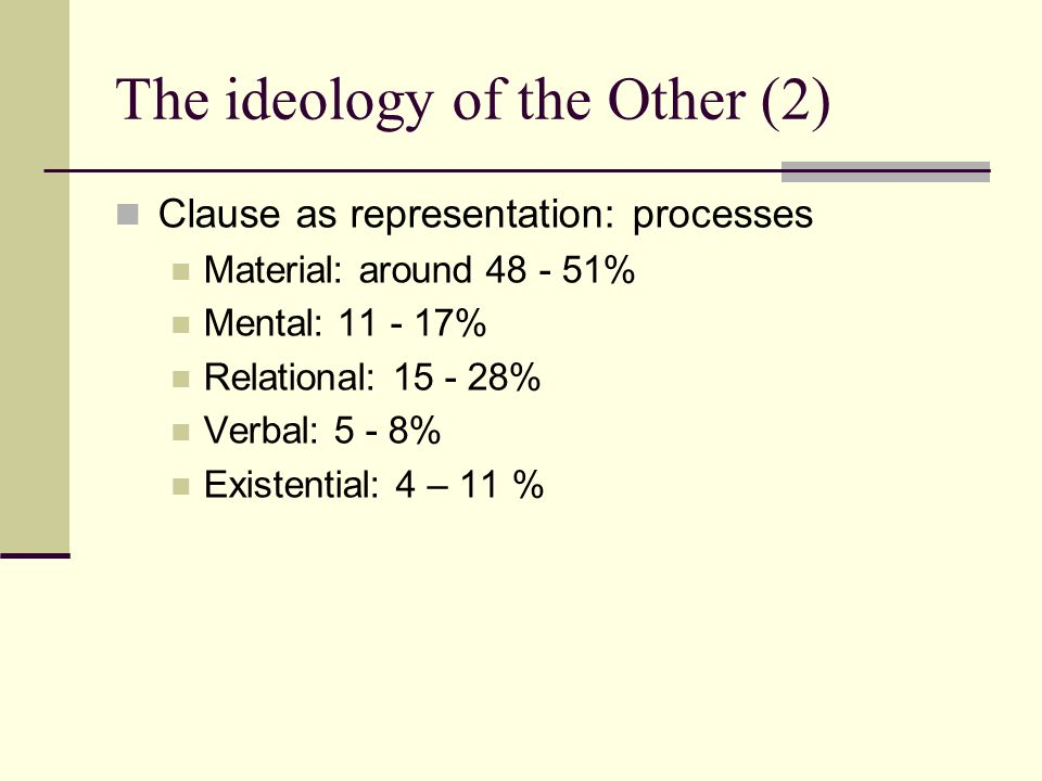 The ideology of the Other (2) Clause as representation: processes Material: around 48 - 51% Mental: 11 - 17% Relational: 15 - 28% Verbal: 5 - 8% Exist