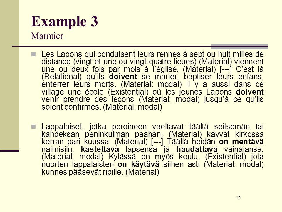 15 Example 3 Marmier Les Lapons qui conduisent leurs rennes à sept ou huit milles de distance (vingt et une ou vingt-quatre lieues) (Material) viennent une ou deux fois par mois à léglise.