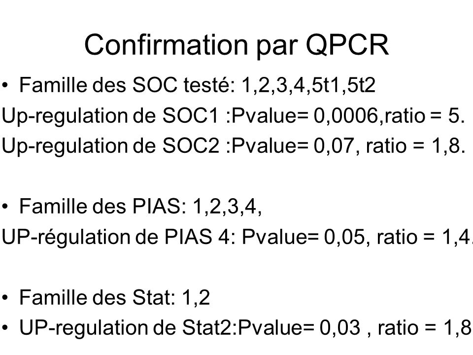 Confirmation par QPCR Famille des SOC testé: 1,2,3,4,5t1,5t2 Up-regulation de SOC1 :Pvalue= 0,0006,ratio = 5. Up-regulation de SOC2 :Pvalue= 0,07, rat