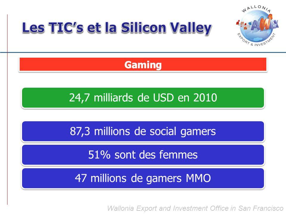 24,7 milliards de USD en 201087,3 millions de social gamers51% sont des femmes47 millions de gamers MMO