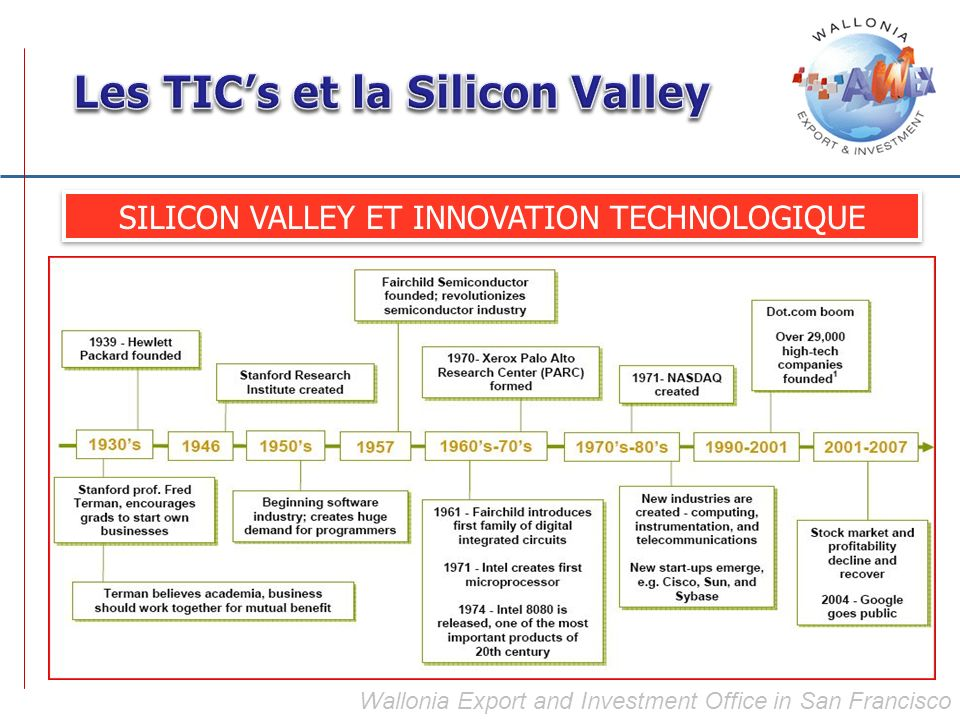 Wallonia Export and Investment Office in San Francisco SILICON VALLEY ET INNOVATION TECHNOLOGIQUE